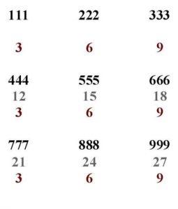 занимательная нумерология - 3 6 9